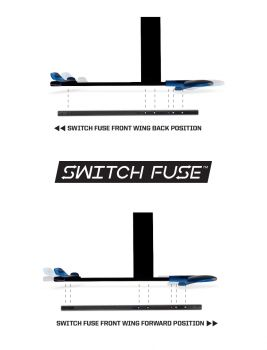 Fuselage Foil Over glide switch court