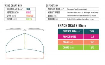 Aile HG Space Skate Carbone 65 cm
